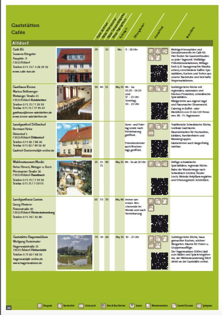 Grafik 04 Gastgeber Kopie 723x1024