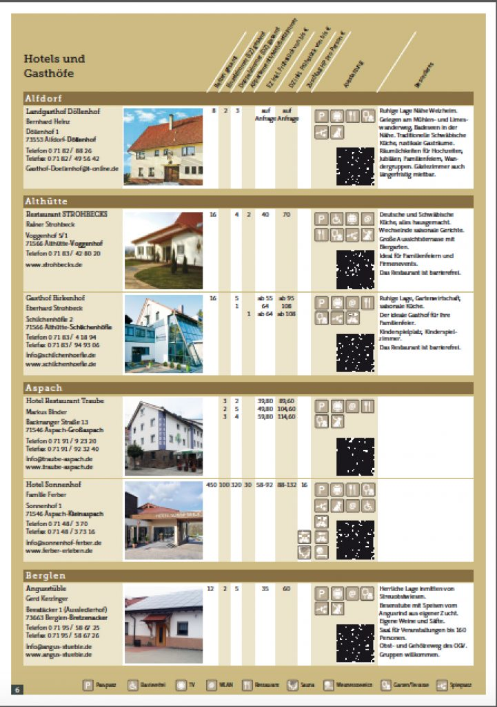 Grafik 05 Gastgeber Kopie 721x1024
